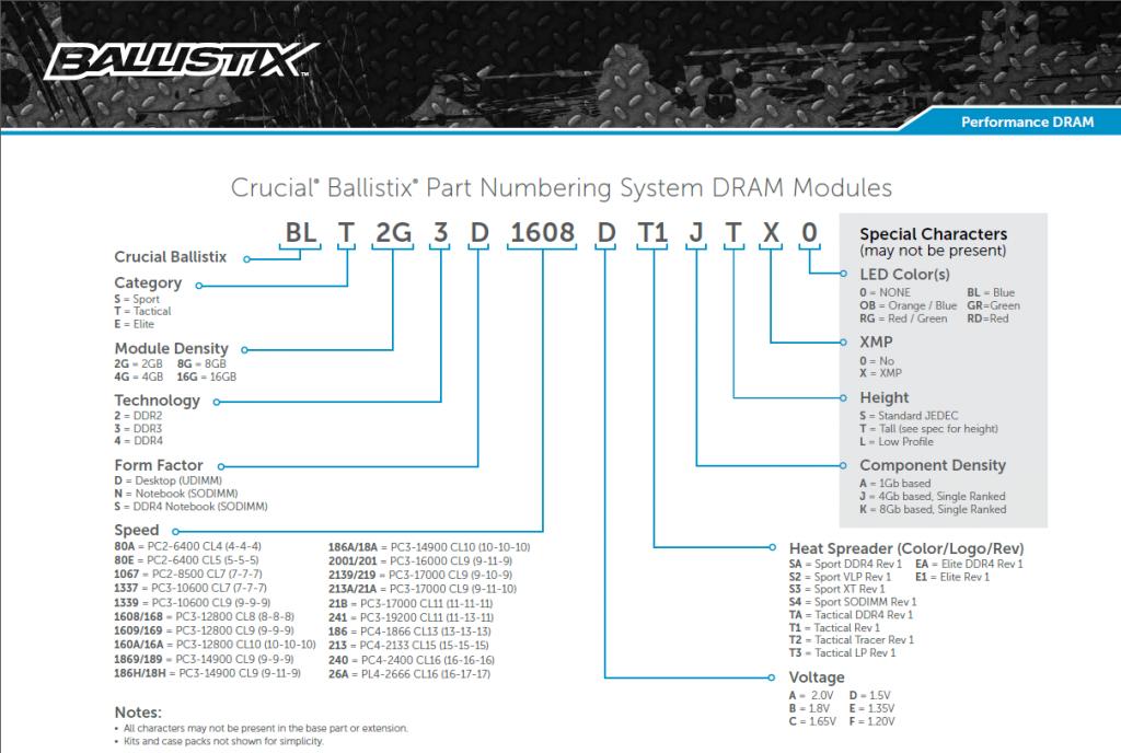 Crucial 8GB DDR4 2400 MT/s SR x8 DIMM 288-Pin: Amazonde